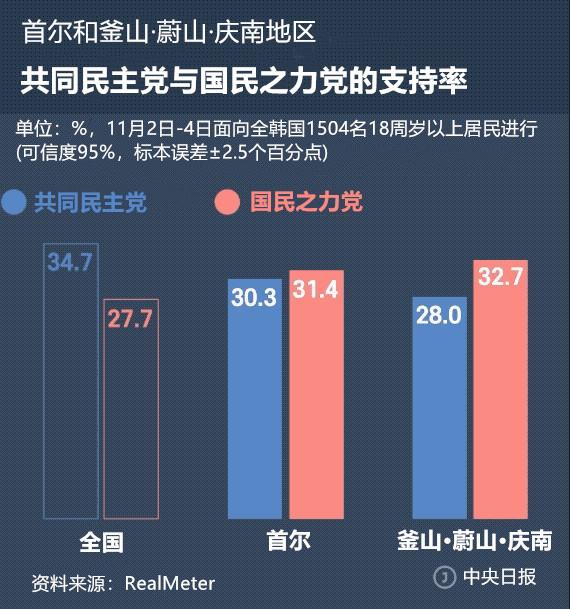率 政党 支持 【JNN世論調査】政党支持率 社民党
